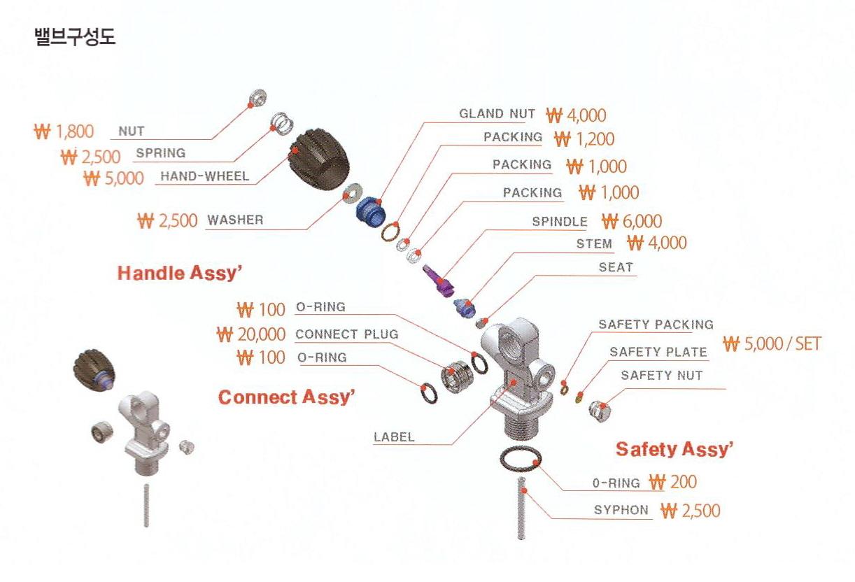 yd-valve-